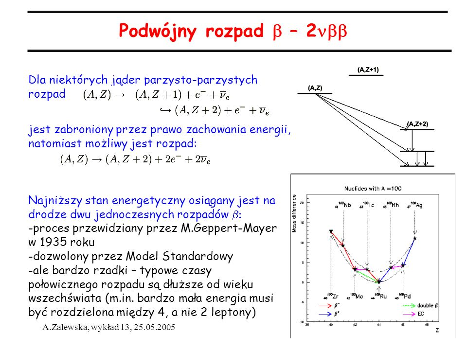 Podwójny rozpad b – 2nbb Dla niektórych jąder parzysto-parzystych rozpad.