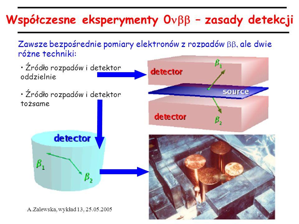 Współczesne eksperymenty 0nbb – zasady detekcji
