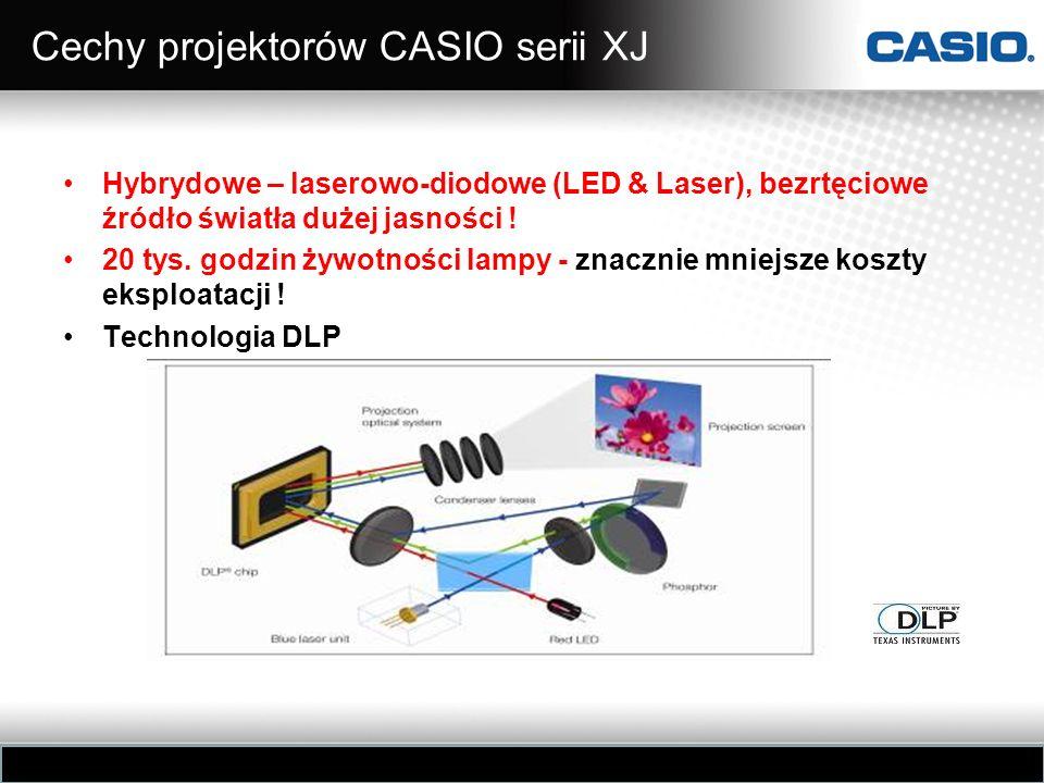 Cechy projektorów CASIO serii XJ