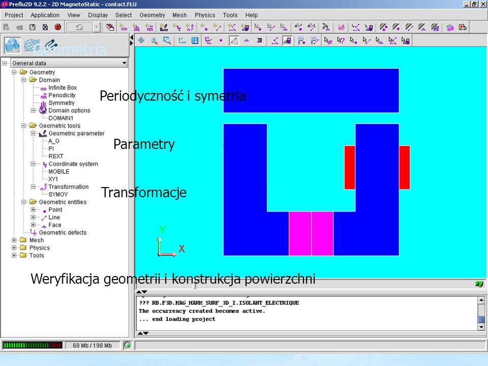Geometria Periodyczność i symetria Parametry Transformacje
