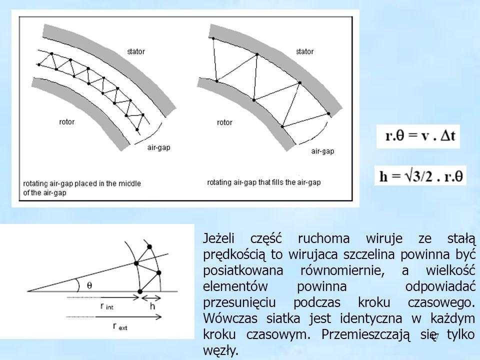 Jeżeli część ruchoma wiruje ze stałą prędkością to wirujaca szczelina powinna być posiatkowana równomiernie, a wielkość elementów powinna odpowiadać przesunięciu podczas kroku czasowego.