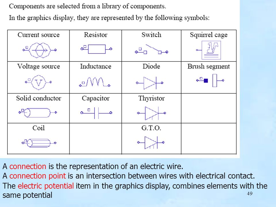 A connection is the representation of an electric wire.