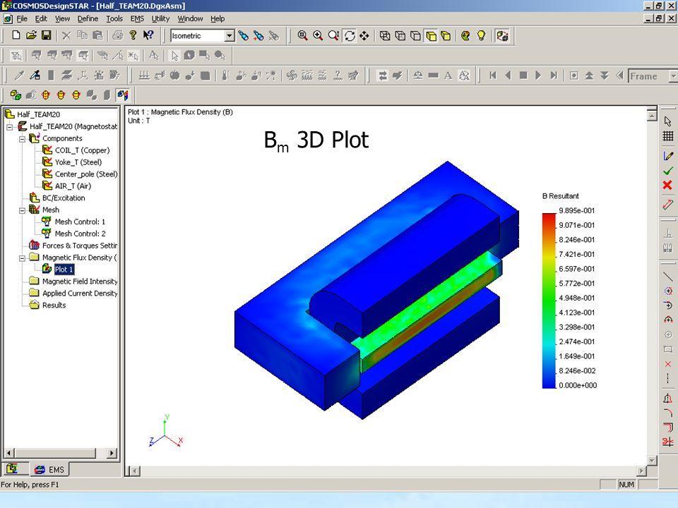 Bm 3D Plot