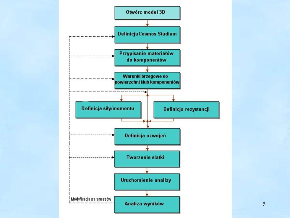 Schemat rozwiązania