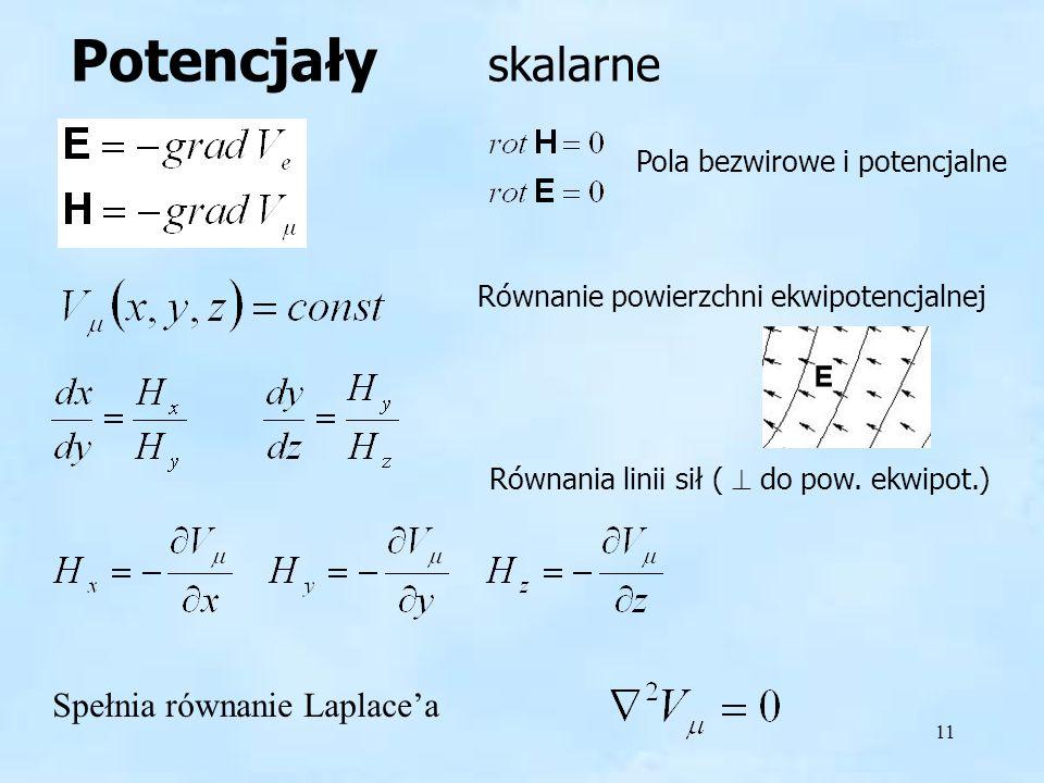 Potencjały skalarne Spełnia równanie Laplace'a