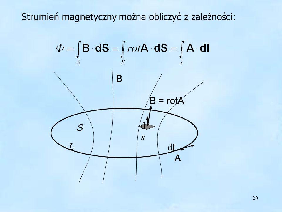 Strumień magnetyczny można obliczyć z zależności: