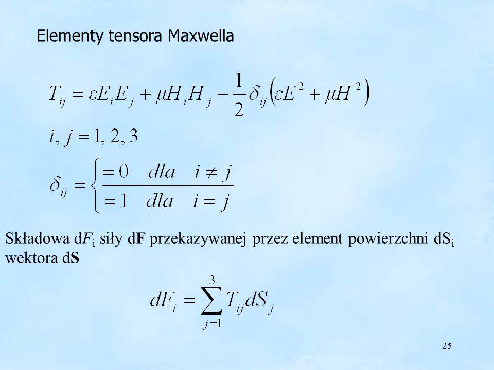 Elementy tensora Maxwella