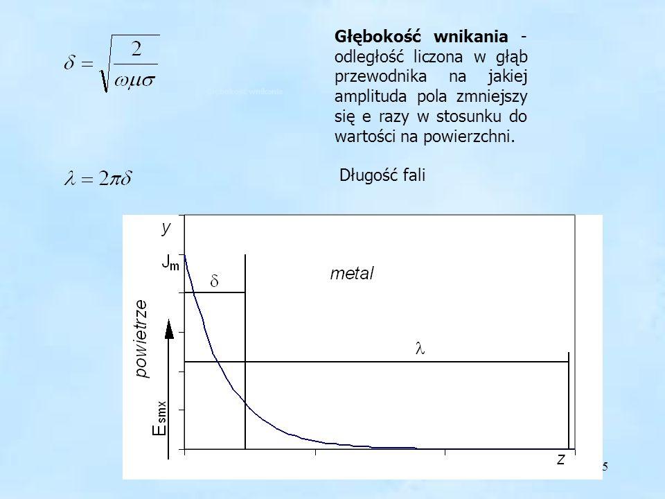 Głębokość wnikania - odległość liczona w głąb przewodnika na jakiej amplituda pola zmniejszy się e razy w stosunku do wartości na powierzchni.