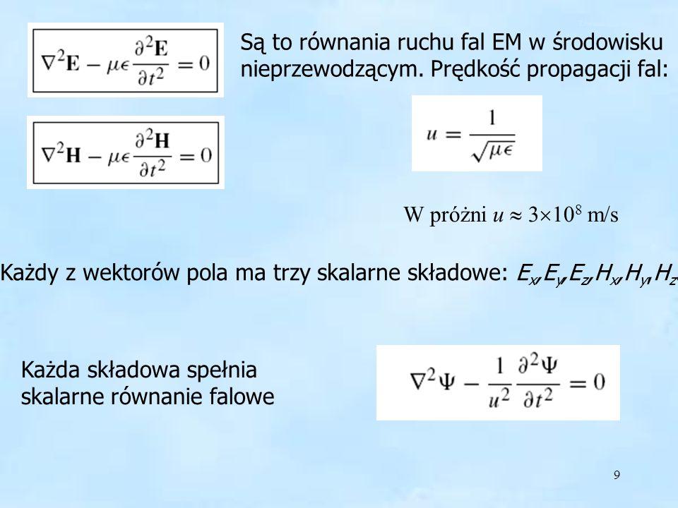 Każdy z wektorów pola ma trzy skalarne składowe: Ex,Ey,Ez,Hx,Hy,Hz.