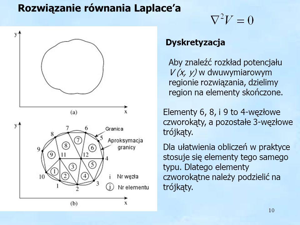 Rozwiązanie równania Laplacea
