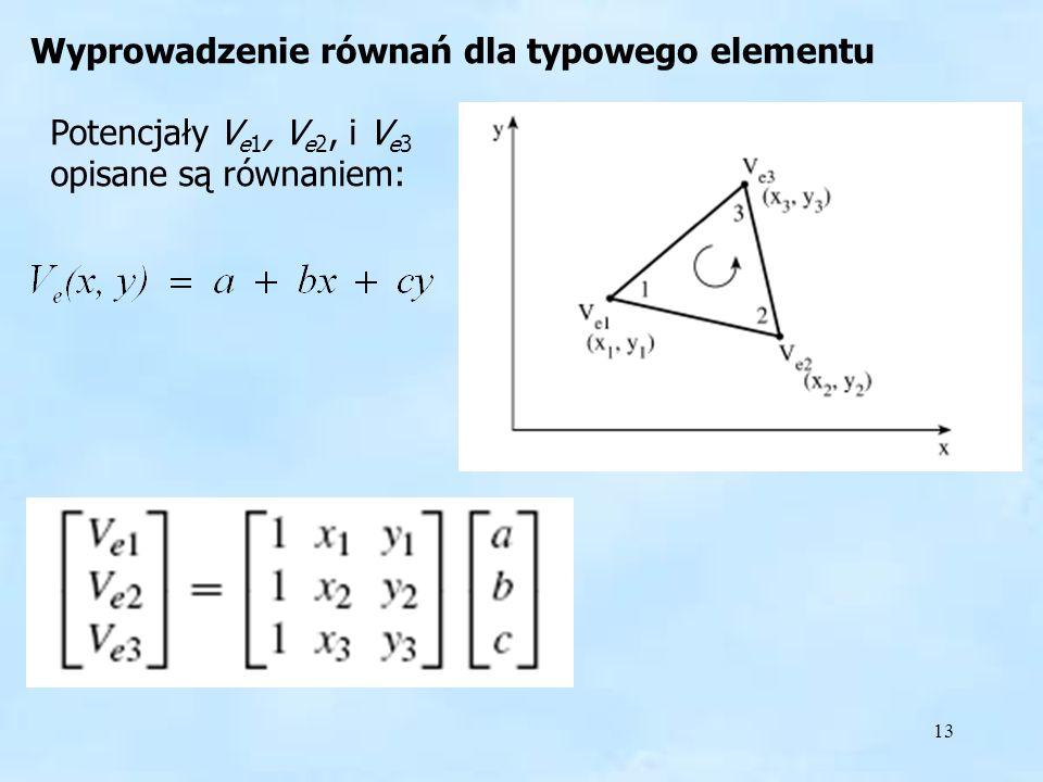 Wyprowadzenie równań dla typowego elementu