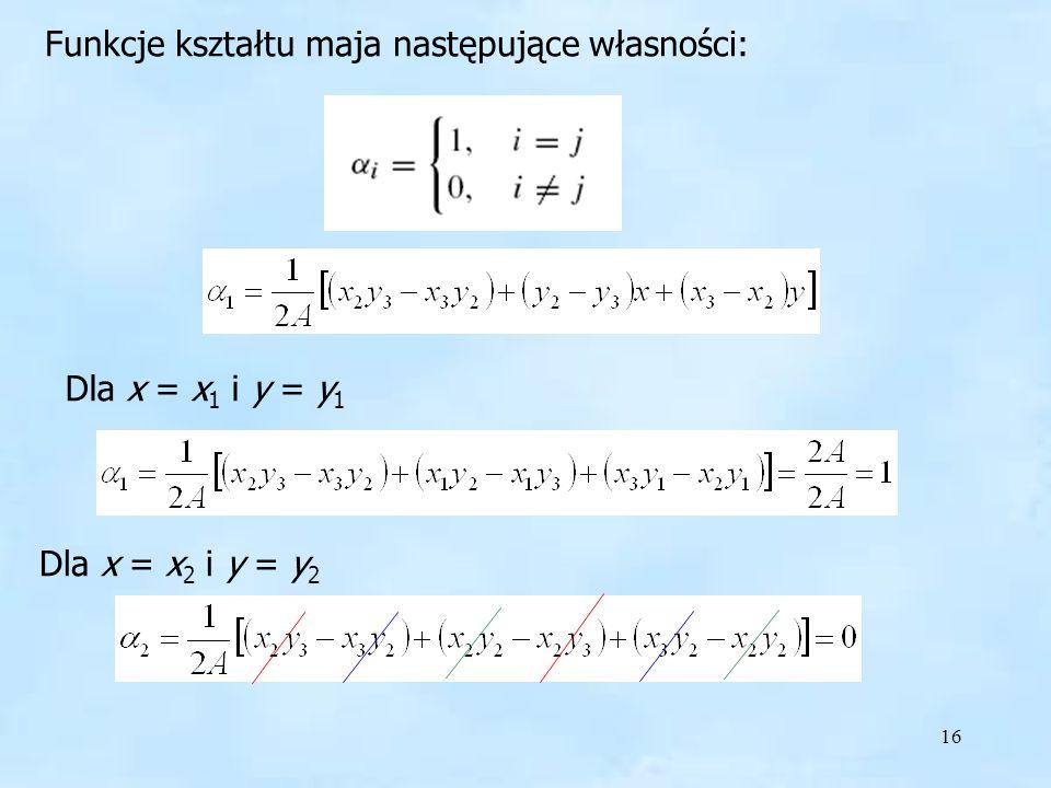 Funkcje kształtu maja następujące własności: