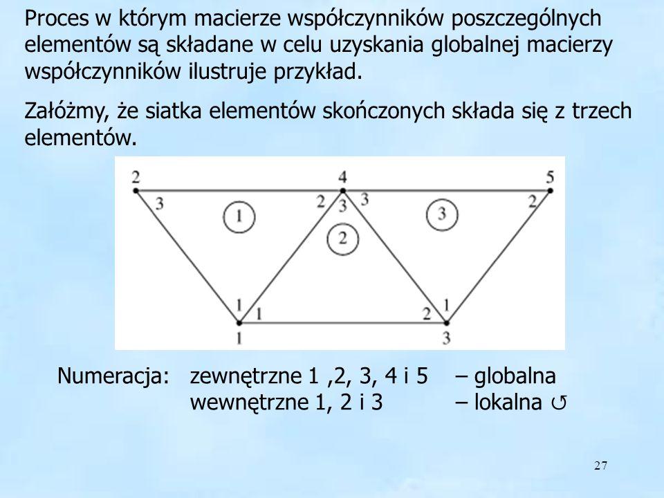 Numeracja: zewnętrzne 1 ,2, 3, 4 i 5 – globalna