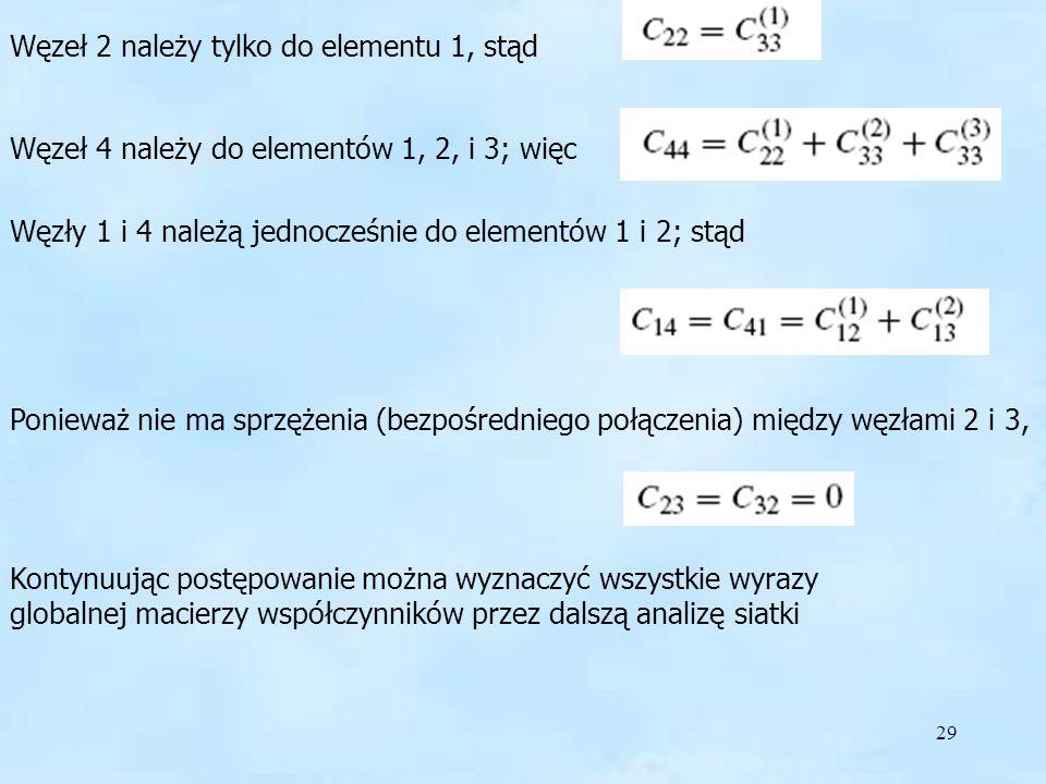 Węzeł 2 należy tylko do elementu 1, stąd