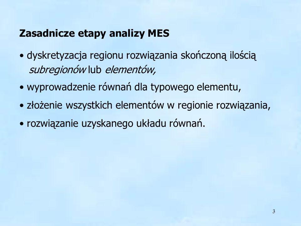 Zasadnicze etapy analizy MES