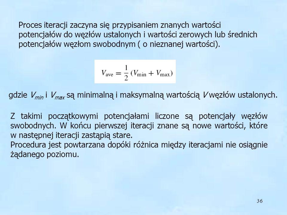 Proces iteracji zaczyna się przypisaniem znanych wartości potencjałów do węzłów ustalonych i wartości zerowych lub średnich potencjałów węzłom swobodnym ( o nieznanej wartości).