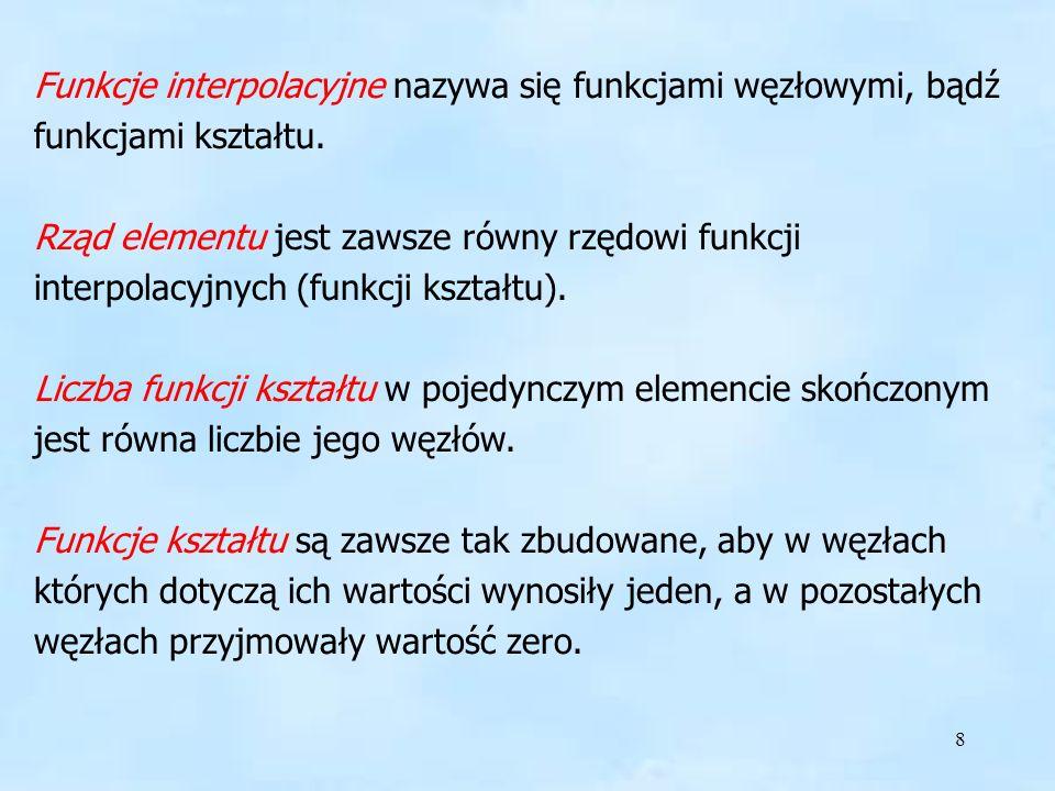 Funkcje interpolacyjne