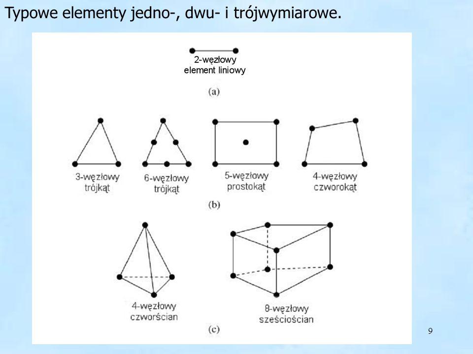 Typowe elementy jedno-, dwu- i trójwymiarowe.