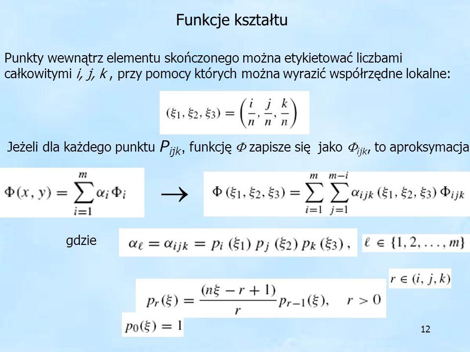 Funkcje kształtu