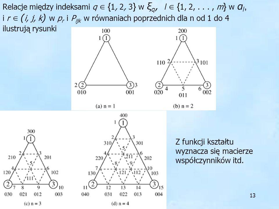 Relacje między indeksami q ∈ {1, 2, 3} w ξq, l ∈ {1, 2,