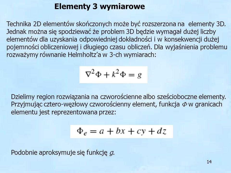 Elementy 3 wymiarowe