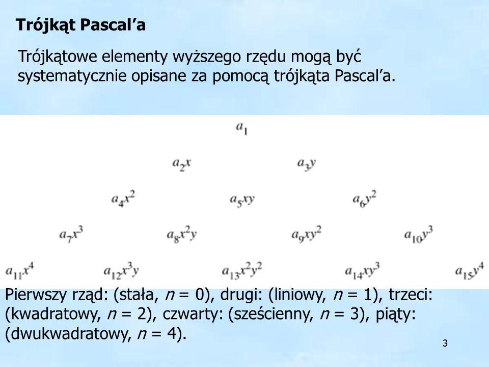 Trójkąt Pascal'a Trójkątowe elementy wyższego rzędu mogą być systematycznie opisane za pomocą trójkąta Pascal'a.