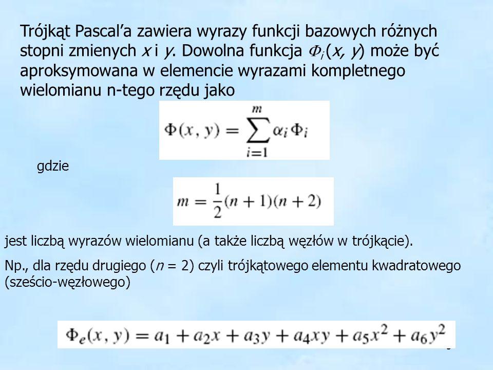 Trójkąt Pascal'a zawiera wyrazy funkcji bazowych różnych stopni zmienych x i y. Dowolna funkcja i (x, y) może być aproksymowana w elemencie wyrazami kompletnego wielomianu n-tego rzędu jako