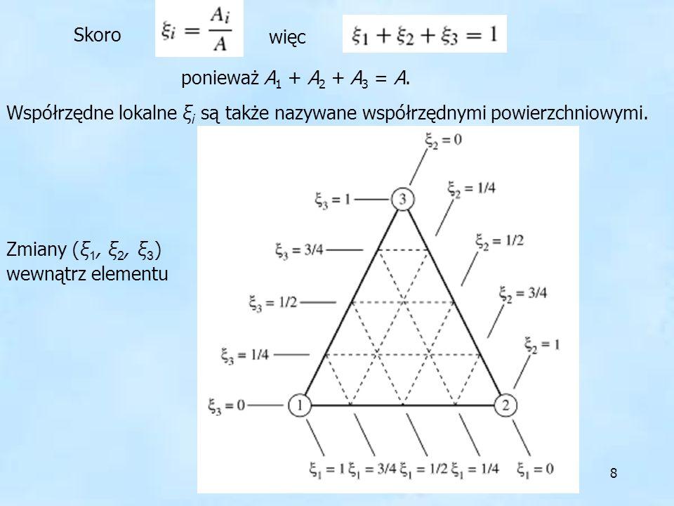 Skoro więc. ponieważ A1 + A2 + A3 = A. Współrzędne lokalne ξi są także nazywane współrzędnymi powierzchniowymi.
