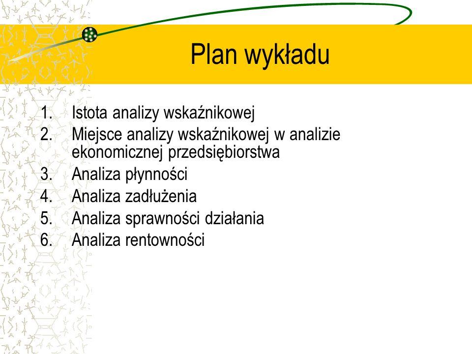 Plan wykładu Istota analizy wskaźnikowej