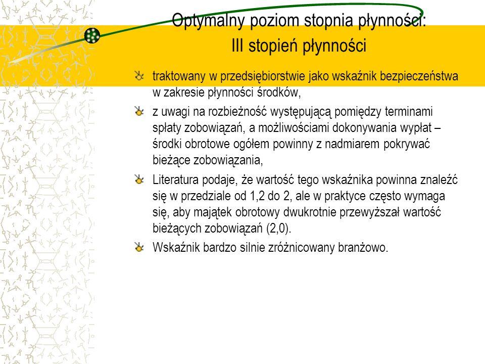 Optymalny poziom stopnia płynności: III stopień płynności