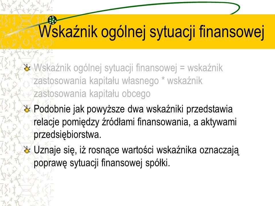 Wskaźnik ogólnej sytuacji finansowej