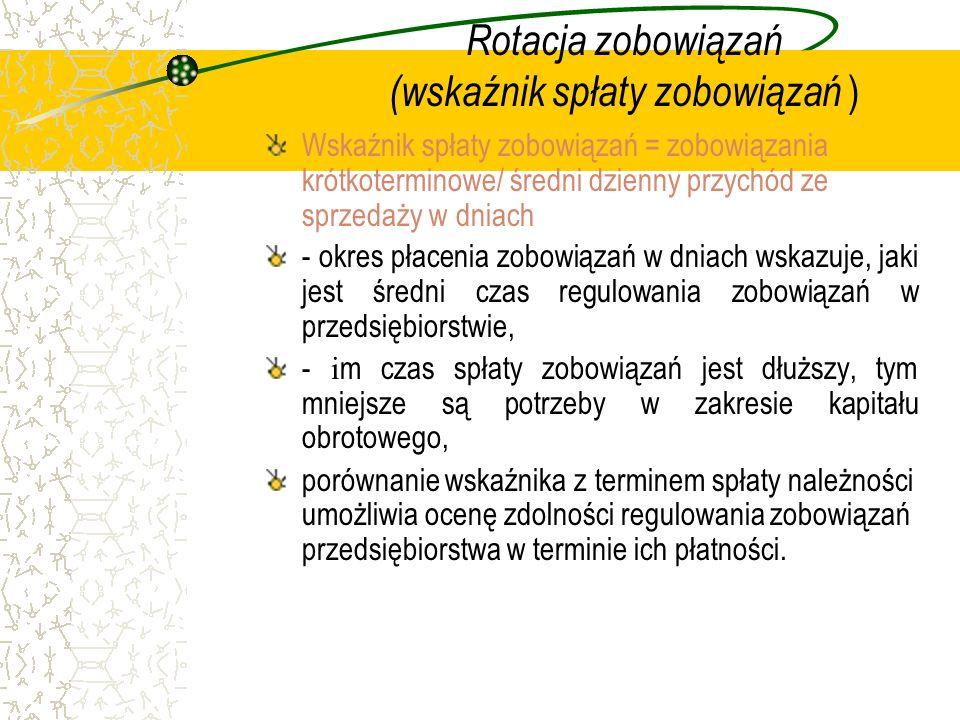 Rotacja zobowiązań (wskaźnik spłaty zobowiązań )