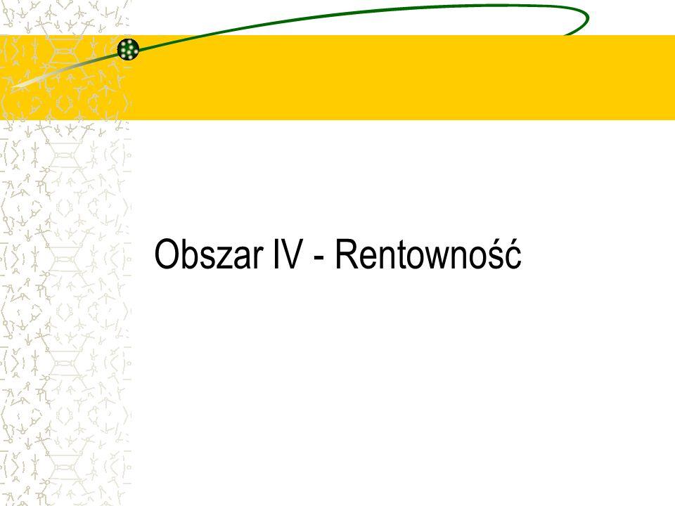 Obszar IV - Rentowność