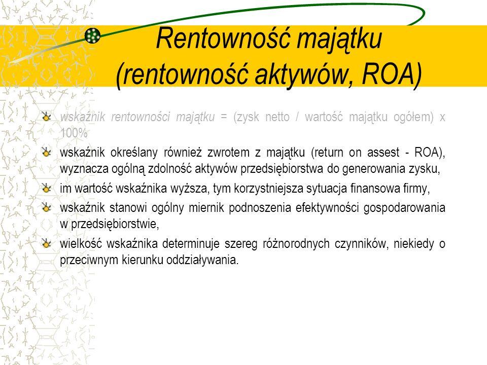 Rentowność majątku (rentowność aktywów, ROA)