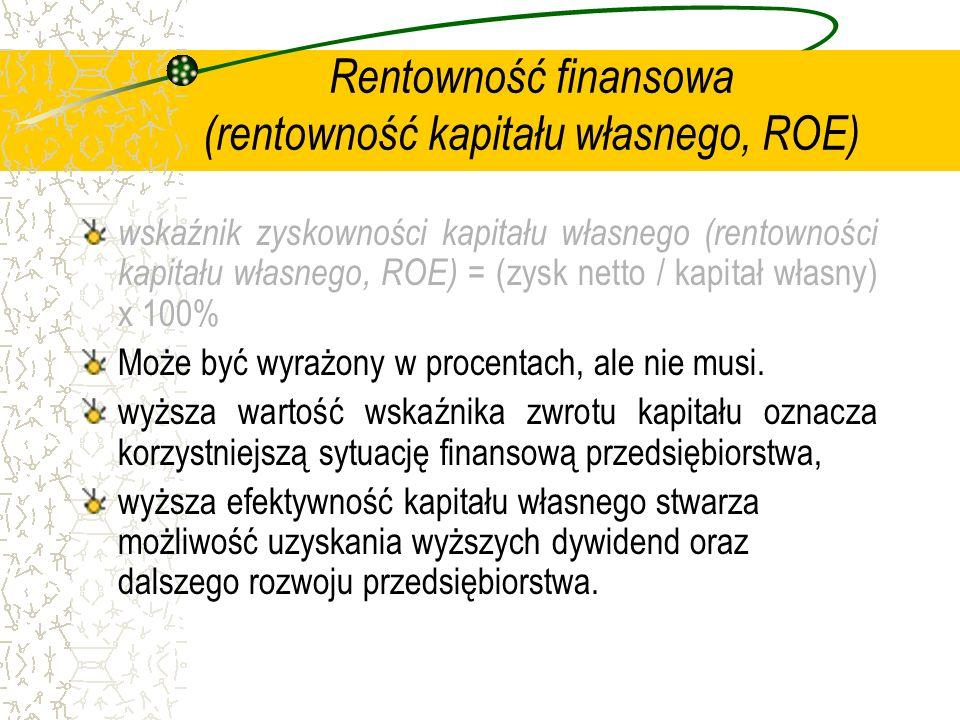 Rentowność finansowa (rentowność kapitału własnego, ROE)