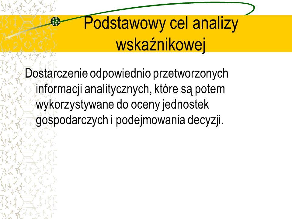 Podstawowy cel analizy wskaźnikowej