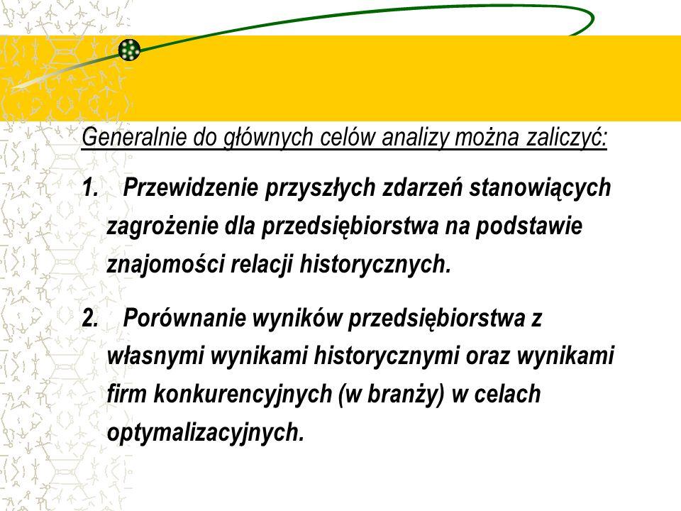 Generalnie do głównych celów analizy można zaliczyć: