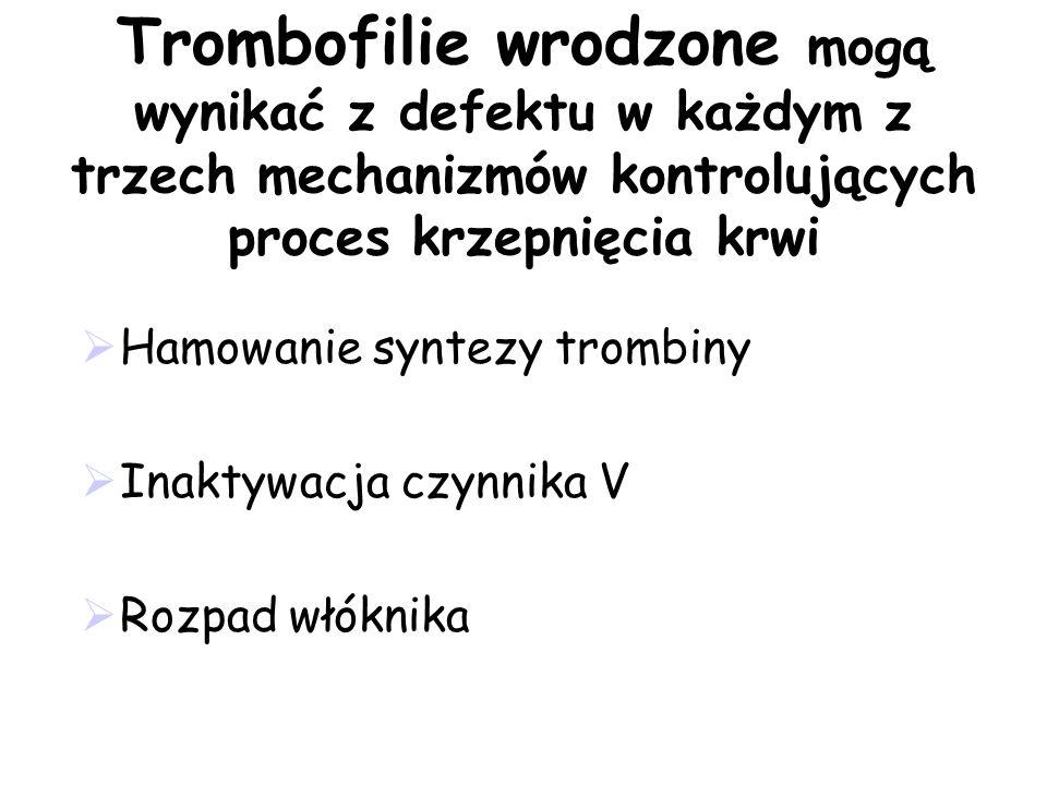 Trombofilie wrodzone mogą wynikać z defektu w każdym z trzech mechanizmów kontrolujących proces krzepnięcia krwi