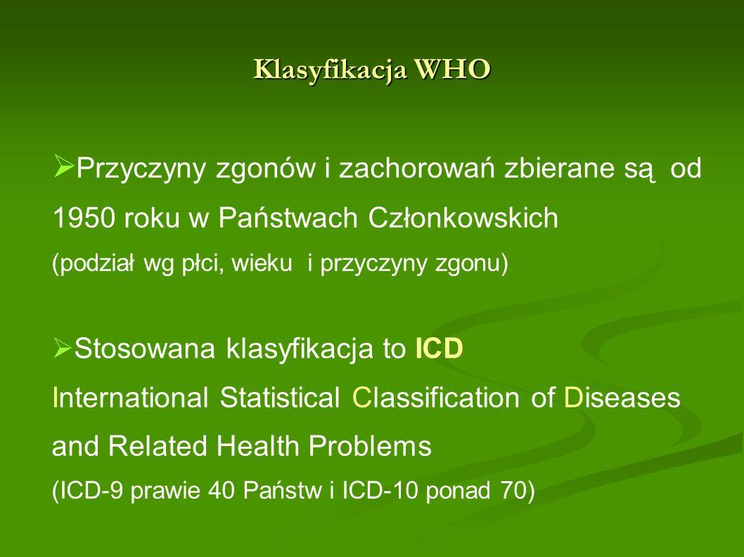 Klasyfikacja WHO