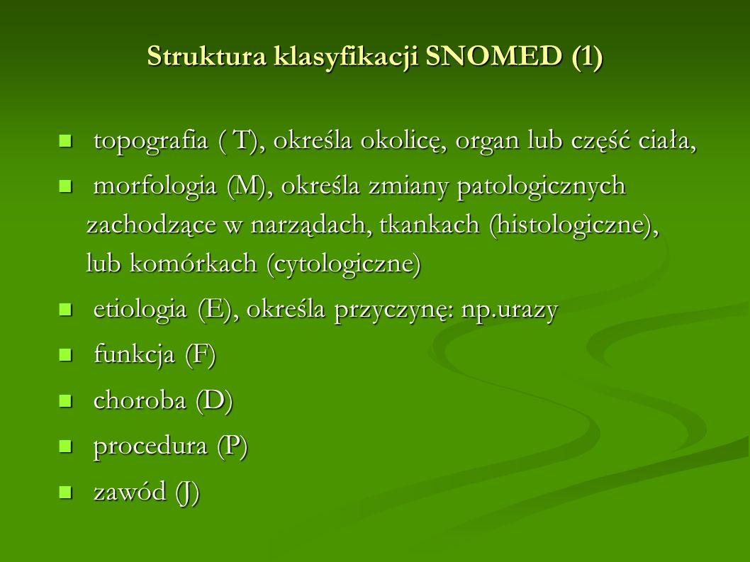 Struktura klasyfikacji SNOMED (1)