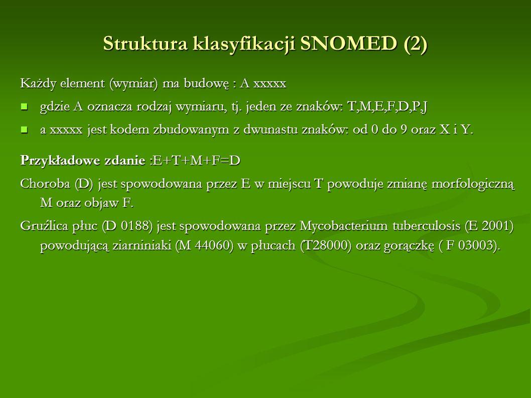 Struktura klasyfikacji SNOMED (2)