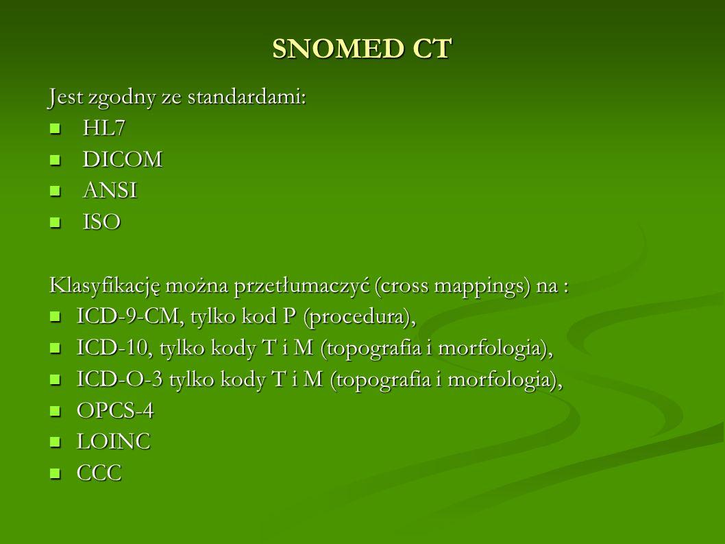 SNOMED CT Jest zgodny ze standardami: HL7 DICOM ANSI ISO
