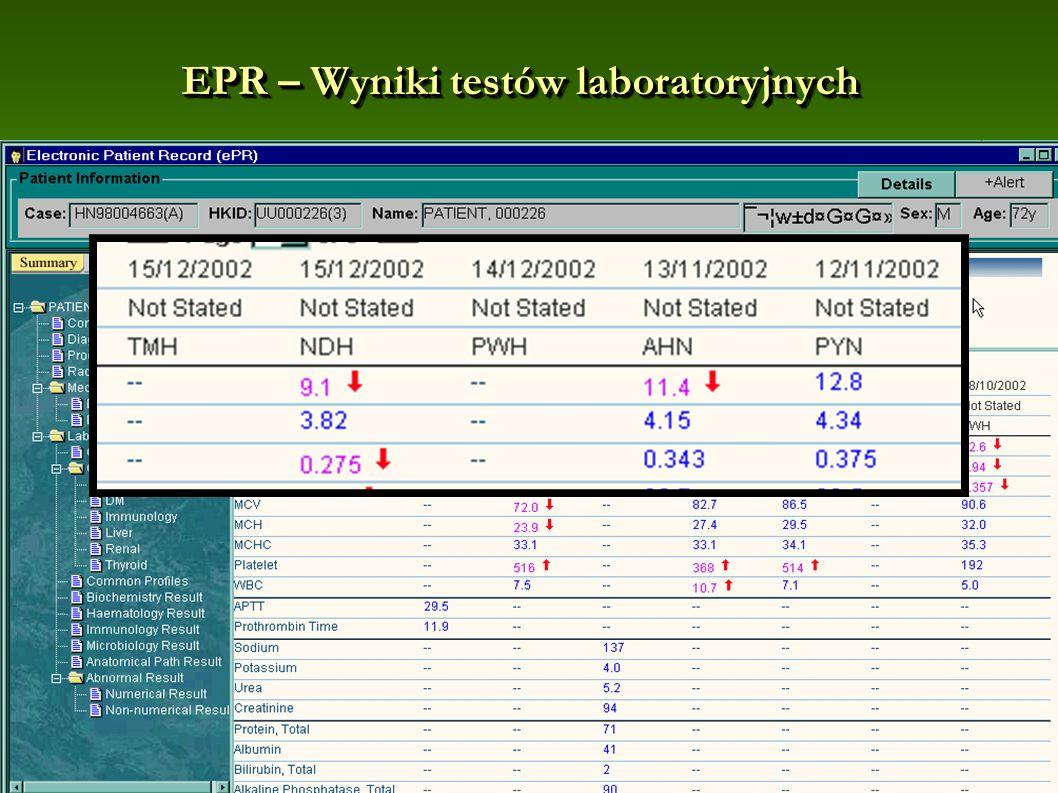 EPR – Wyniki testów laboratoryjnych