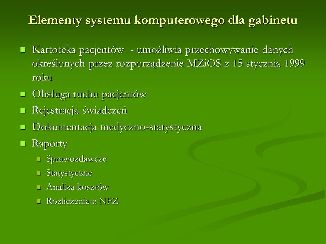 Elementy systemu komputerowego dla gabinetu