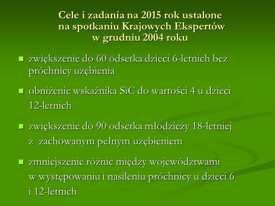 Cele i zadania na 2015 rok ustalone na spotkaniu Krajowych Ekspertów w grudniu 2004 roku