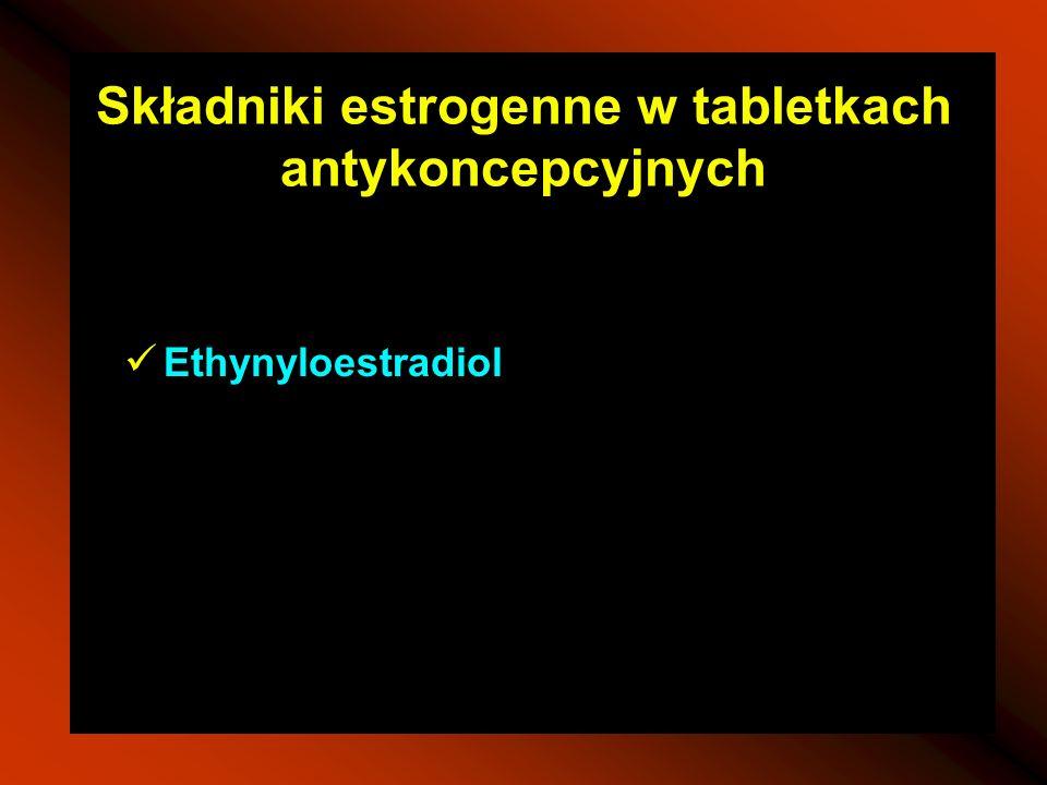 Składniki estrogenne w tabletkach antykoncepcyjnych