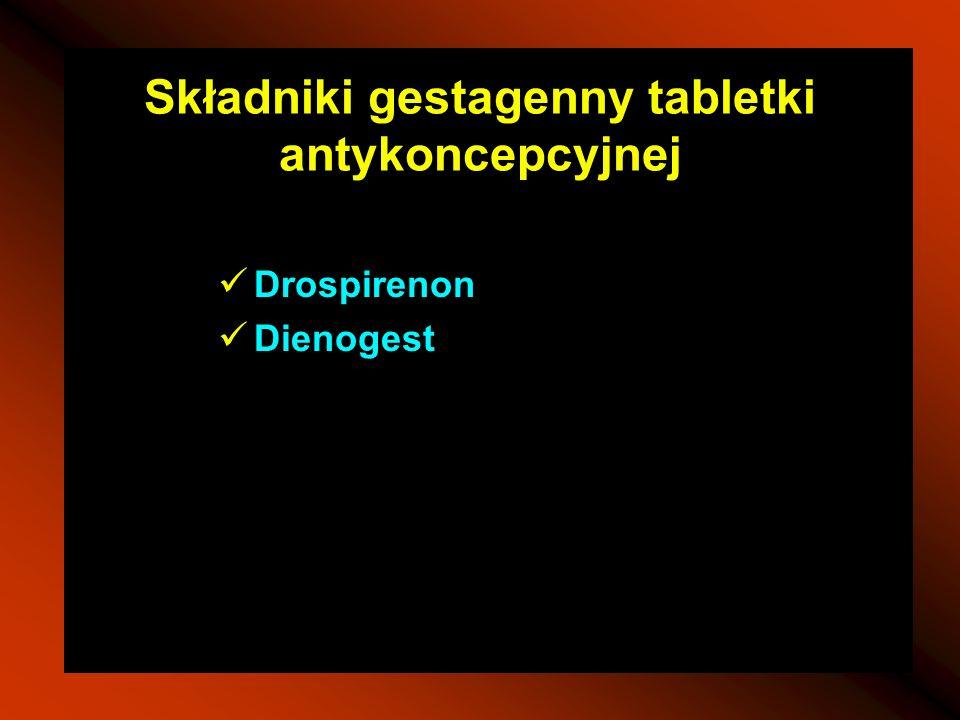 Składniki gestagenny tabletki antykoncepcyjnej