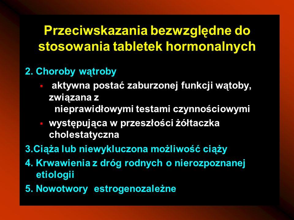 Przeciwskazania bezwzględne do stosowania tabletek hormonalnych