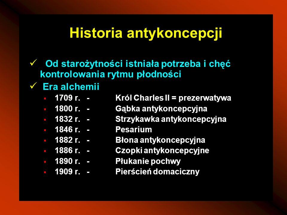 Historia antykoncepcji
