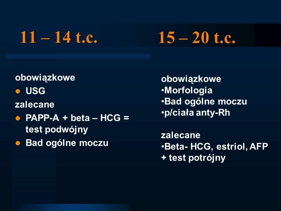 11 – 14 t.c. 15 – 20 t.c. obowiązkowe obowiązkowe USG Morfologia
